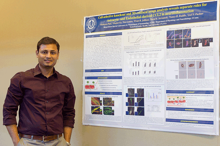 Gordon conference poster size