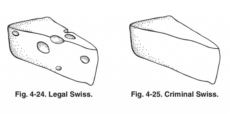 A cartoon illustration of two wedges of Swiss cheese